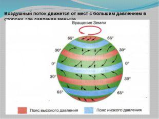Воздушный поток движется от мест с большим давлением в сторону, где давление