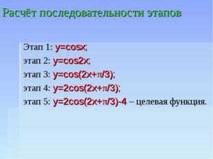Расчёт последовательности этапов Этап 1: y=cosx; этап 2: y=cos2x; этап 3: y=c