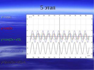5 этап y=cosx; y=cos2x; y=cos(2x+π/3); y=2cos(2x+π/3); y=2cos(2x+π/3)-4.