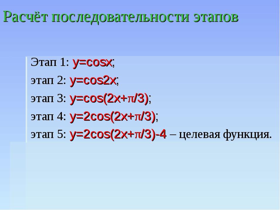 Расчёт последовательности этапов Этап 1: y=cosx; этап 2: y=cos2x; этап 3: y=c...
