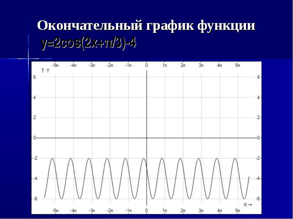 Окончательный график функции y=2cos(2x+π/3)-4
