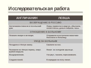 Исследовательская работа АНГЛИЧАНИНЛЕВША ВОЗВРАЩЕНИЕ В РОССИЮ Англичанина по