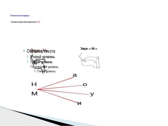 2.Фонетическая зарядка - Назовите наши контрольные звуки Н, М Звук « М »