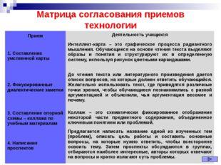 Матрица согласования приемов технологии Прием Деятельность учащихся 1. Состав