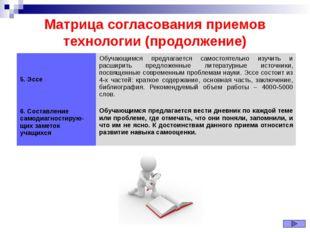 Матрица согласования приемов технологии (продолжение) 5. Эссе Обучающимся пре