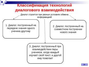 Классификация технологий диалогового взаимодействия 1. Диалог, построенный на