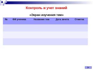 Контроль и учет знаний «Экран изучения тем» № ФИ ученика Название тем Дата за