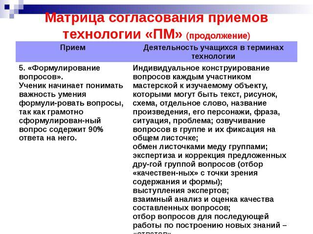 Матрица согласования приемов технологии «ПМ» (продолжение) Прием Деятельность...
