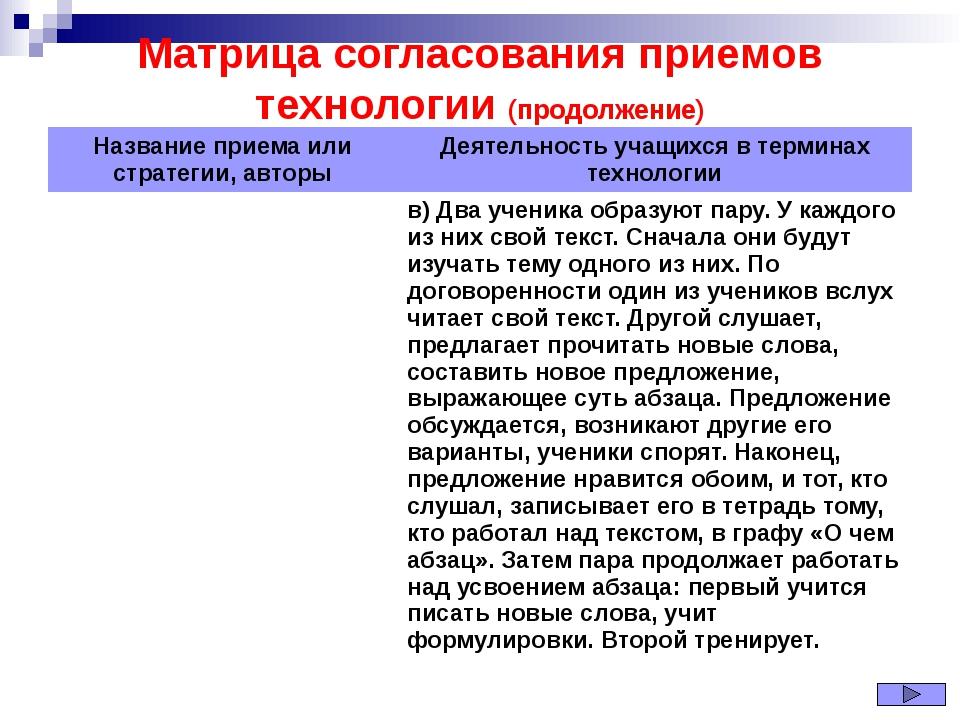 Матрица согласования приемов технологии (продолжение) Название приема или стр...