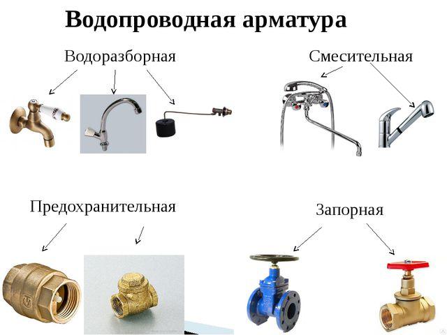 Водопроводная арматура Водоразборная Смесительная Запорная Предохранительная