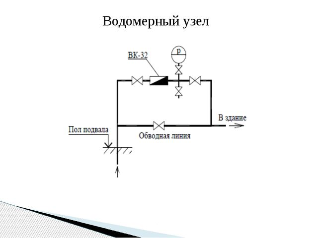 Водомерный узел