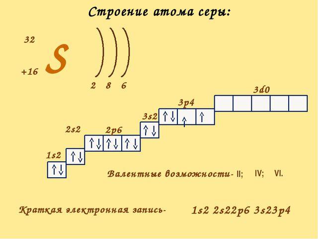 S +16 32 2 6 8 1s2 2s2 2p6 3s2 3p4 3d0 Краткая электронная запись- Валентные...