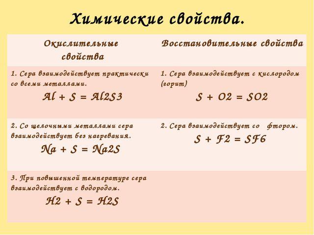 Химические свойства. Окислительные свойства Восстановительные свойства 1. Сер...