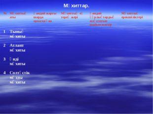 Мұхиттар. №Мұхиттың атыҚандай жарты шарда орналасқанМұхиттың ең терең жер