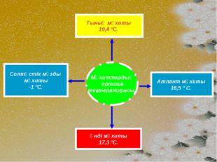 Мұхиттардың орташа температурасы. Тынық мұхиты 19,4 ºС. Атлант мұхиты 16,5 º