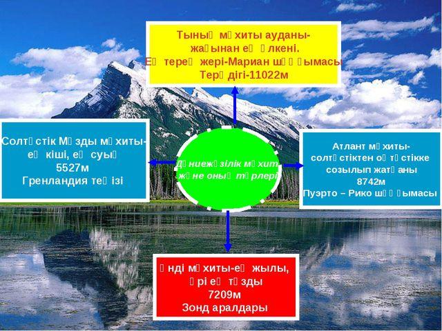 Дүниежүзілік мұхит және оның түрлері Үнді мұхиты-ең жылы, әрі ең тұзды 7209м...