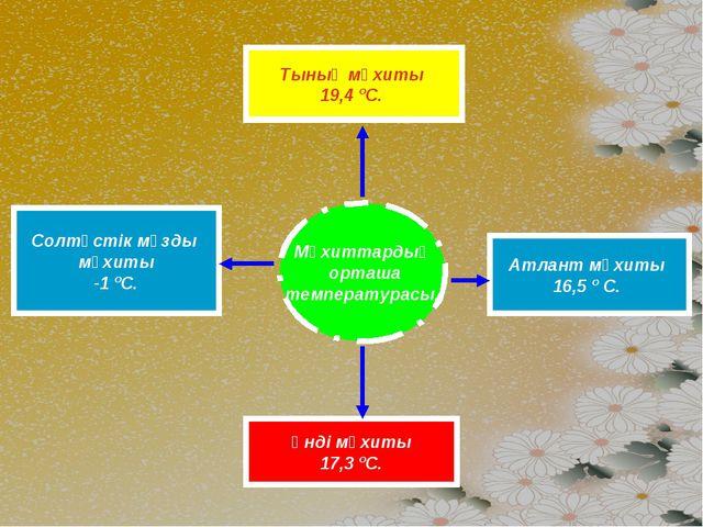 Мұхиттардың орташа температурасы. Тынық мұхиты 19,4 ºС. Атлант мұхиты 16,5 º...