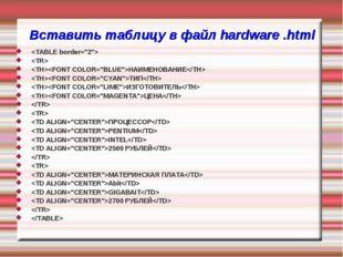 Вставить таблицу в файл hardware .html   НАИМЕНОВАНИЕ ТИП ИЗГОТОВИТЕЛЬ ЦЕНА