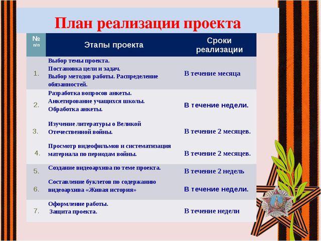 План реализации проекта № п/п Этапы проекта Сроки реализации 1. Выбор темыпр...