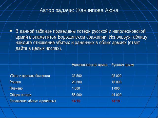 Автор задачи: Жанчипова Аюна В данной таблице приведены потери русской и напо...