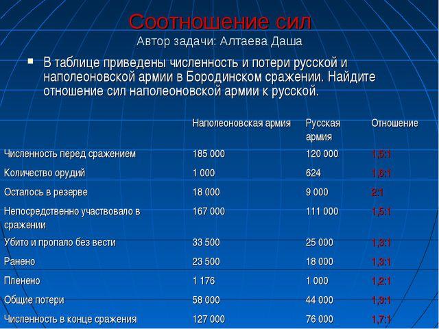 Соотношение сил Автор задачи: Алтаева Даша В таблице приведены численность и...