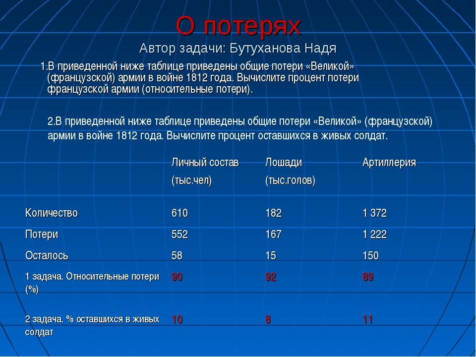 О потерях Автор задачи: Бутуханова Надя 1.В приведенной ниже таблице приведен...