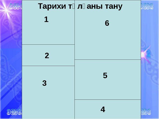 1 6 2 5 3 4 Тарихи тұлғаны тану