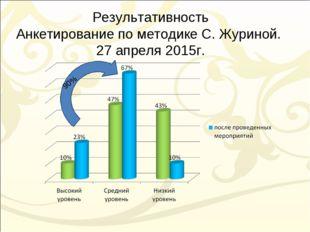 Результативность Анкетирование по методике С. Журиной. 27 апреля 2015г. 90%