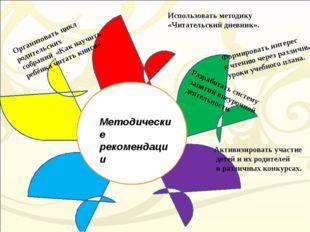 Методические рекомендации Использовать методику «Читательский дневник». Орган