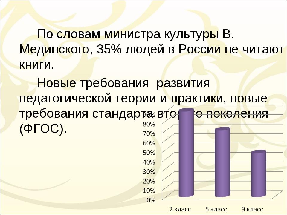 По словам министра культуры В. Мединского, 35% людей в России не читают книг...