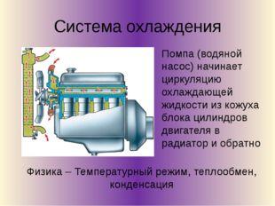 Система охлаждения Помпа (водяной насос) начинает циркуляцию охлаждающей жидк