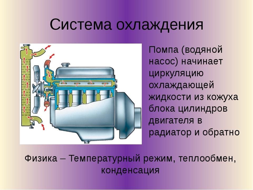 Система охлаждения Помпа (водяной насос) начинает циркуляцию охлаждающей жидк...
