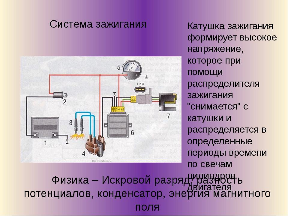 Система зажигания Катушка зажигания формирует высокое напряжение, которое при...