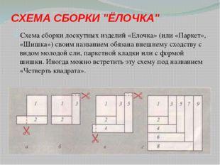 """СХЕМА СБОРКИ """"ЁЛОЧКА"""" Схема сборки лоскутных изделий «Елочка» (или «Паркет»,"""