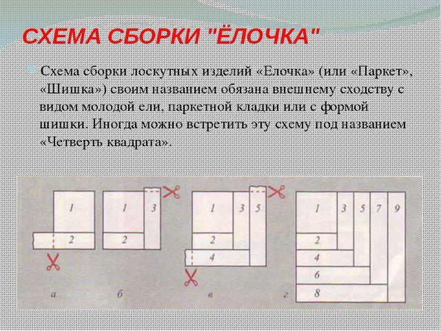 """СХЕМА СБОРКИ """"ЁЛОЧКА"""" Схема сборки лоскутных изделий «Елочка» (или «Паркет»,..."""