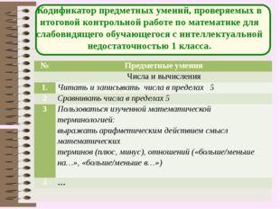 Кодификатор предметных умений, проверяемых в итоговой контрольной работе по