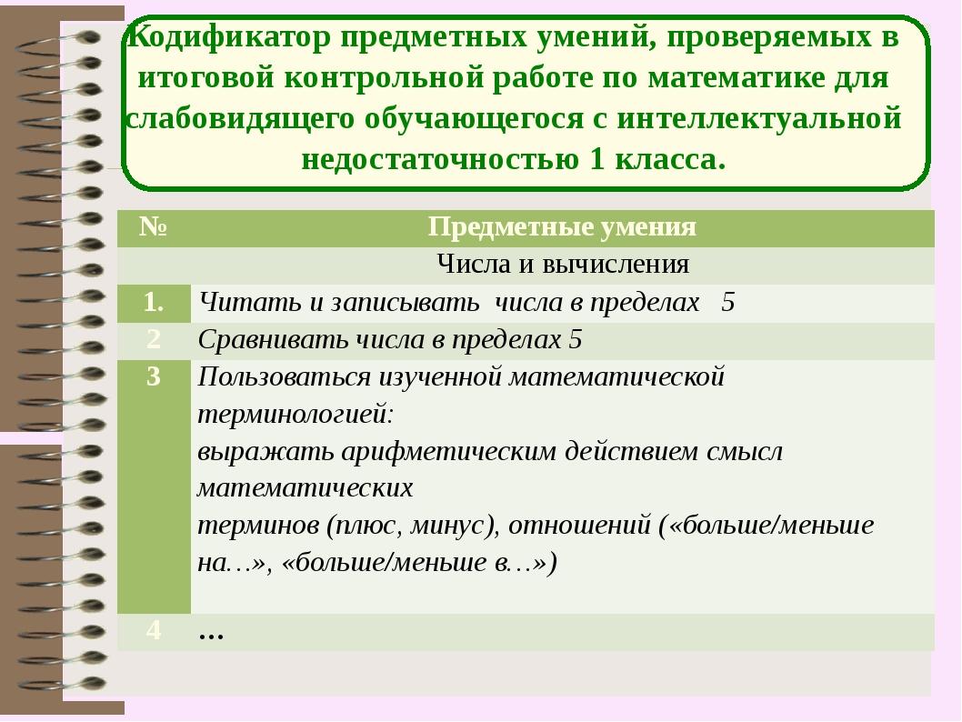 Кодификатор предметных умений, проверяемых в итоговой контрольной работе по...