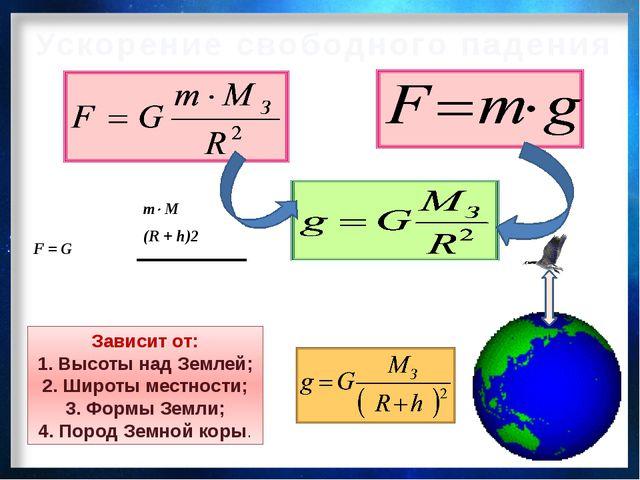 Ускорение свободного падения Зависит от: 1. Высоты над Землей; 2. Широты мест...
