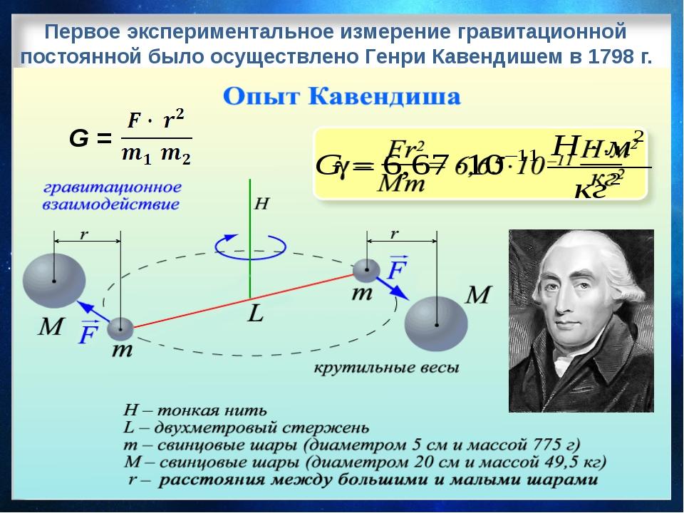 Первое экспериментальное измерение гравитационной постоянной было осуществле...