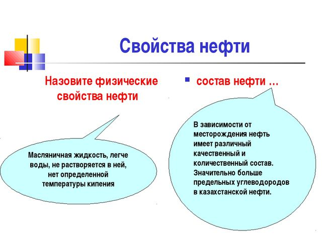 Свойства нефти Назовите физические свойства нефти состав нефти … Масляничная...
