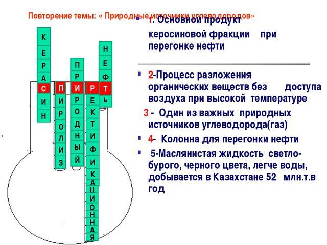 Повторение темы: « Природные источники углеводородов» 1. Основной продукт кер...