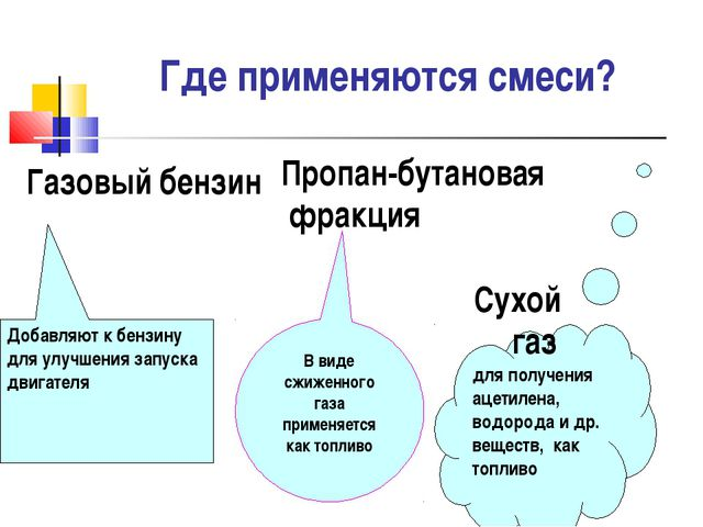 для получения ацетилена, водорода и др. веществ, как топливо Где применяются...