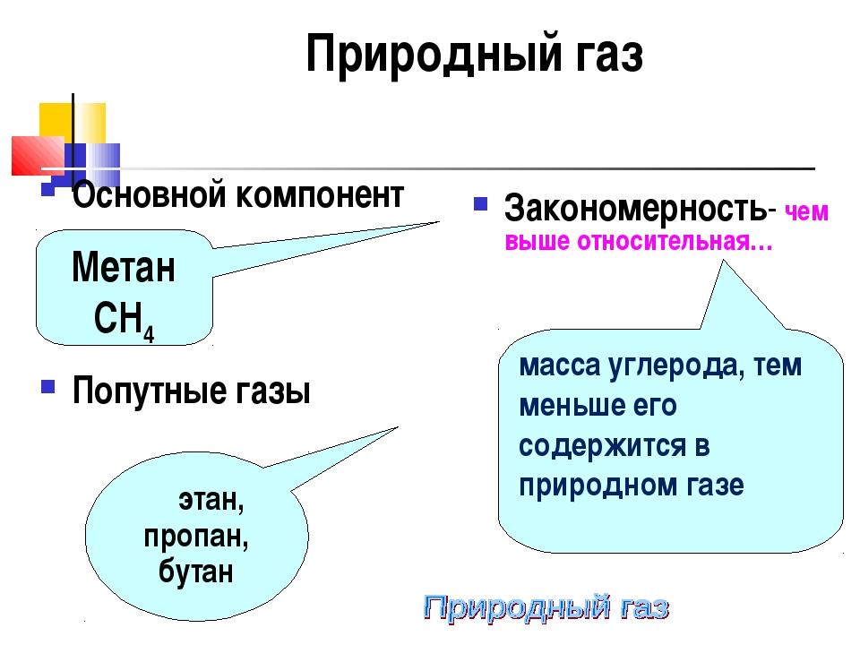 этан, пропан, бутан Природный газ Основной компонент Попутные газы Закономер...
