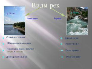 Равнинные Горные р. Волга р. Терек Спокойное течение Бурный поток Широкая реч
