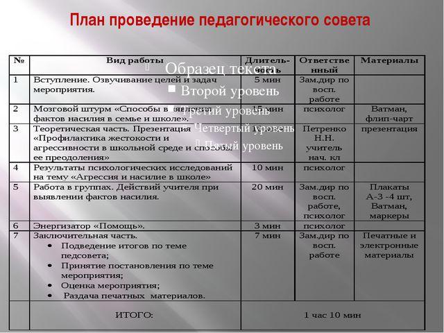 План проведение педагогического совета