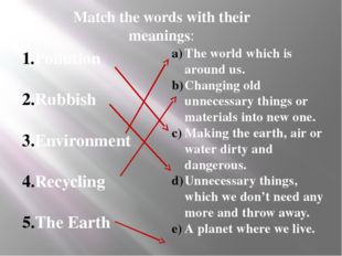 Match the words with their meanings: Pollution Rubbish Environment Recycling