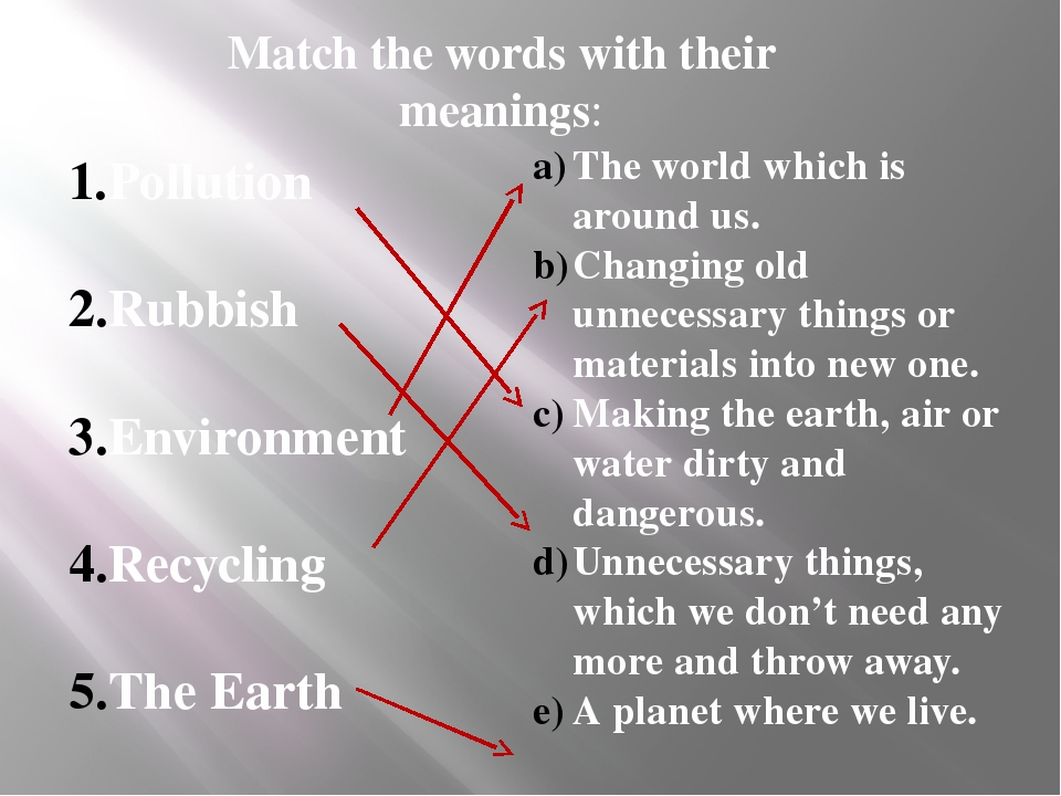Match the words with their meanings: Pollution Rubbish Environment Recycling...