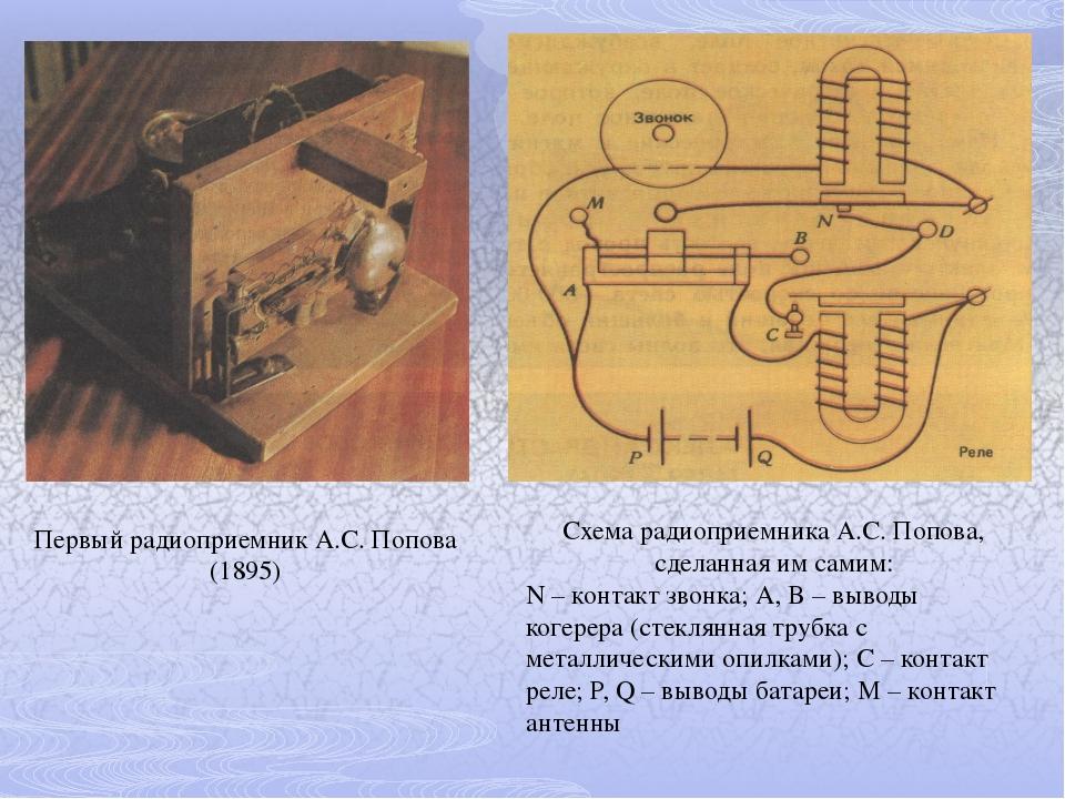 Первый радиоприемник А.С. Попова (1895) Схема радиоприемника А.С. Попова, сде...