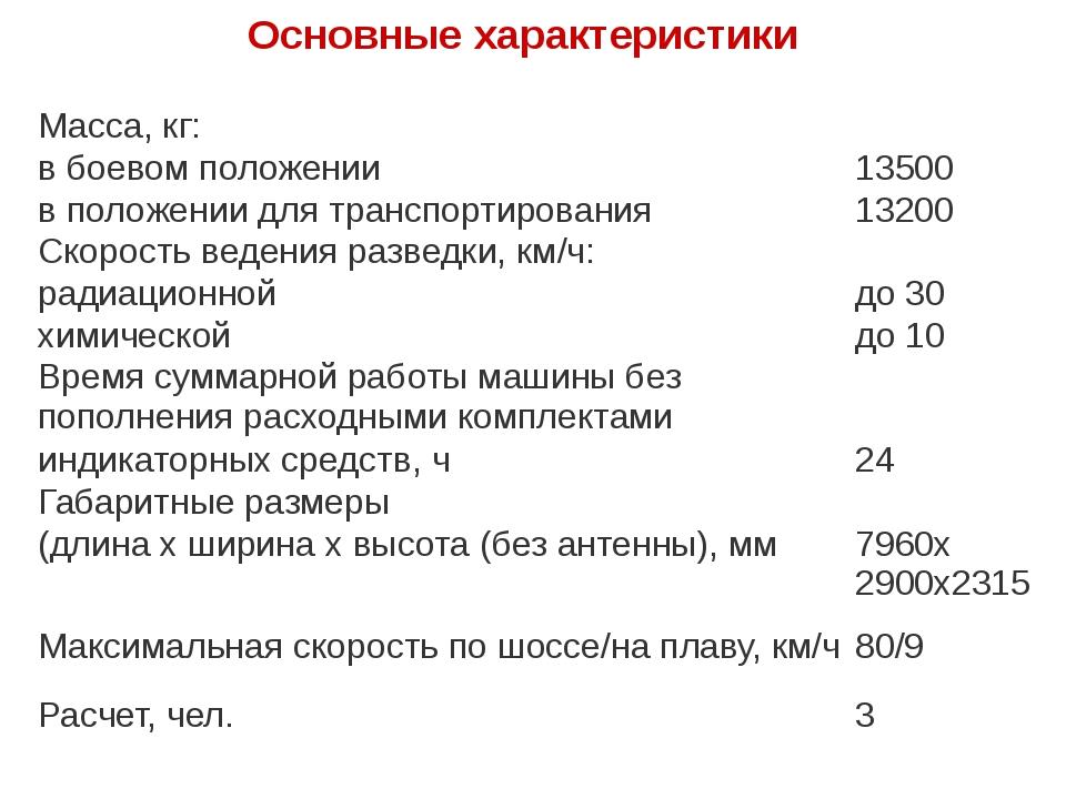 Основные характеристики Масса, кг:  в боевом положении 13500 в положении для...