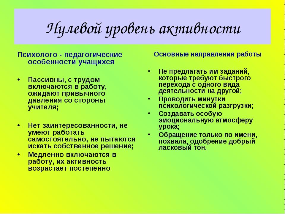 Нулевой уровень активности Психолого - педагогические особенности учащихся Па...